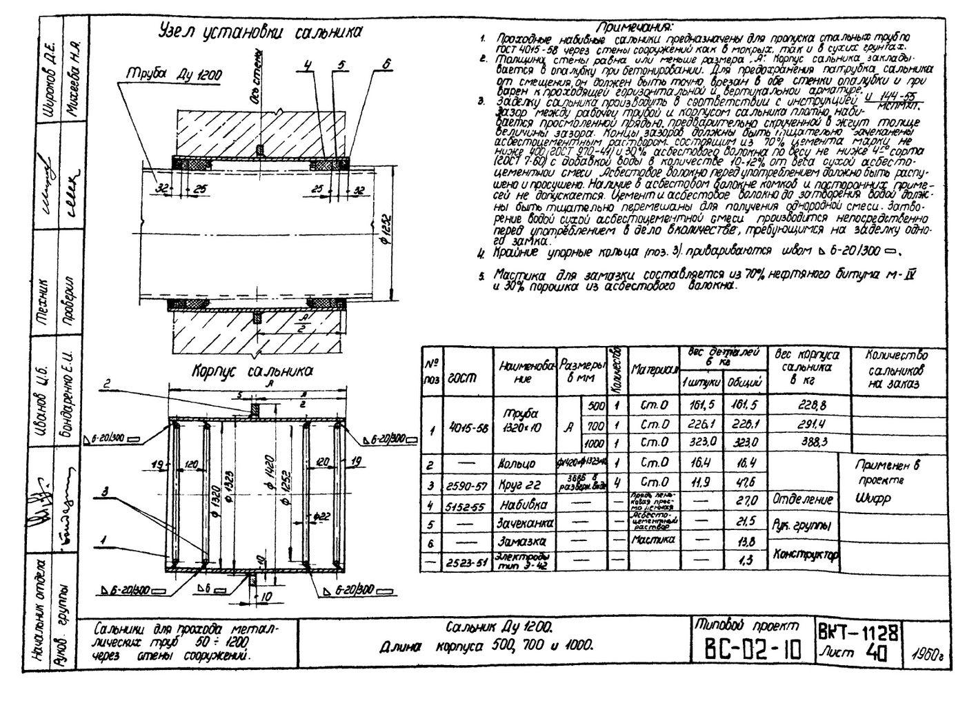 Сальники набивные L = 500 мм типовой проект ВС-02-10 стр.19