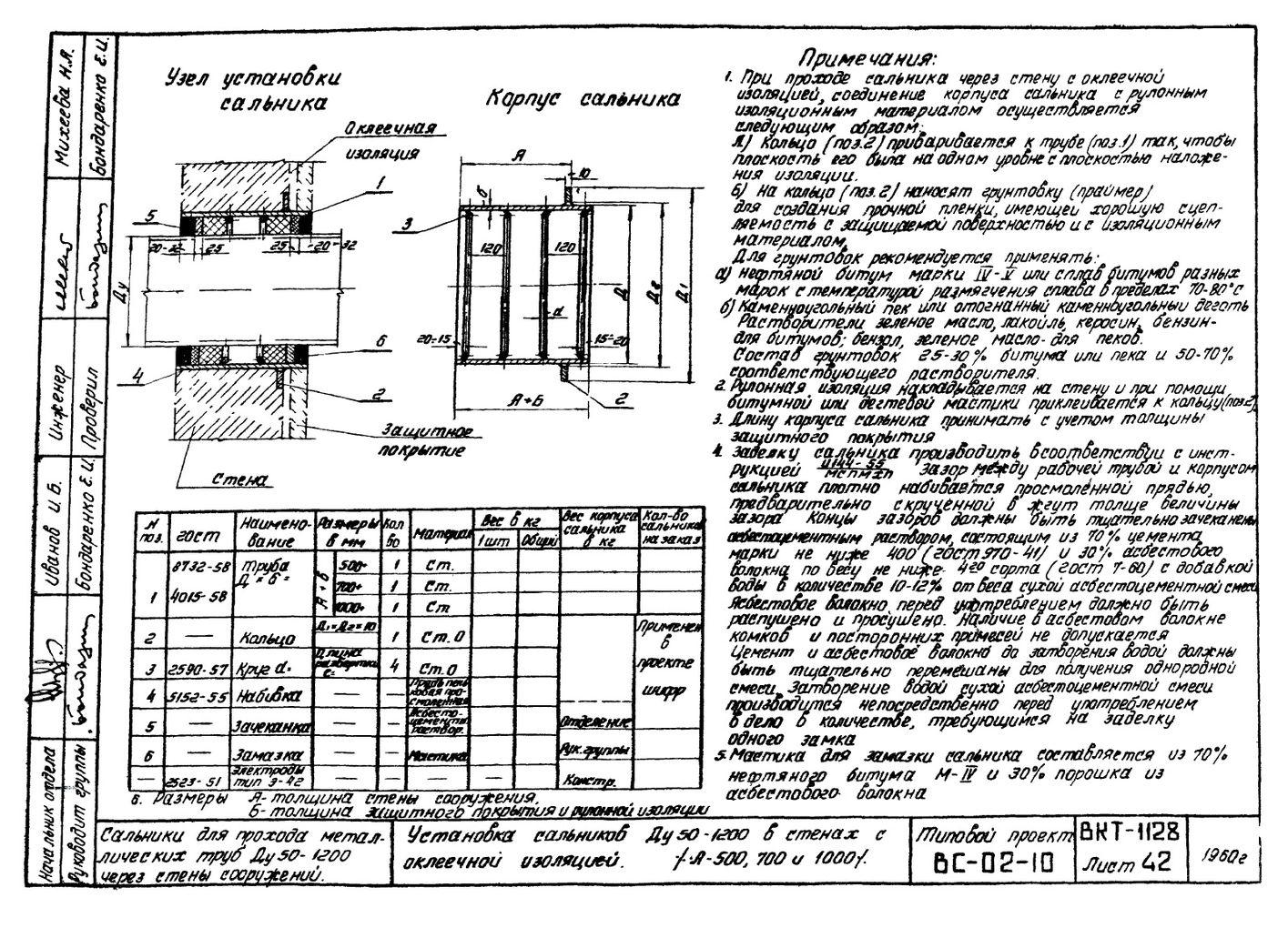 Сальники набивные L = 500 мм типовой проект ВС-02-10 стр.20