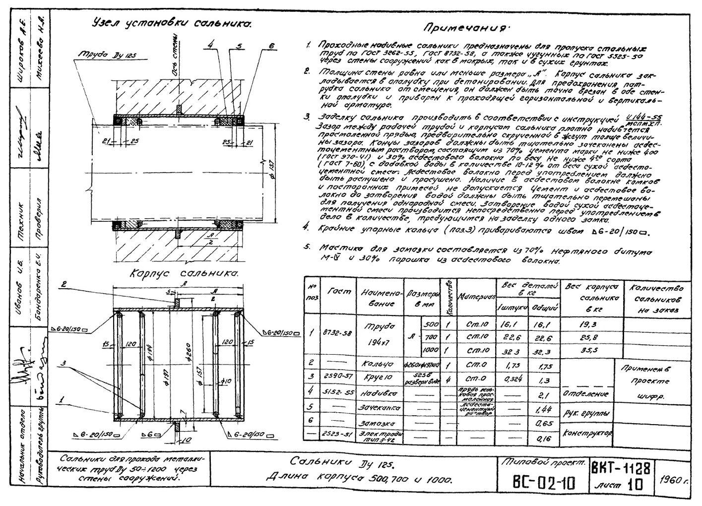 Сальники набивные L = 500 мм типовой проект ВС-02-10 стр.4