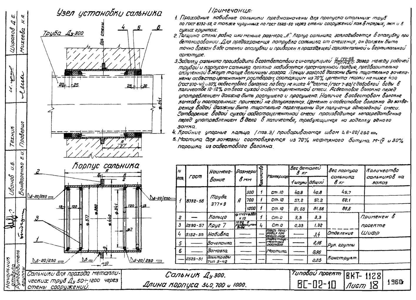 Сальники набивные L = 500 мм типовой проект ВС-02-10 стр.8