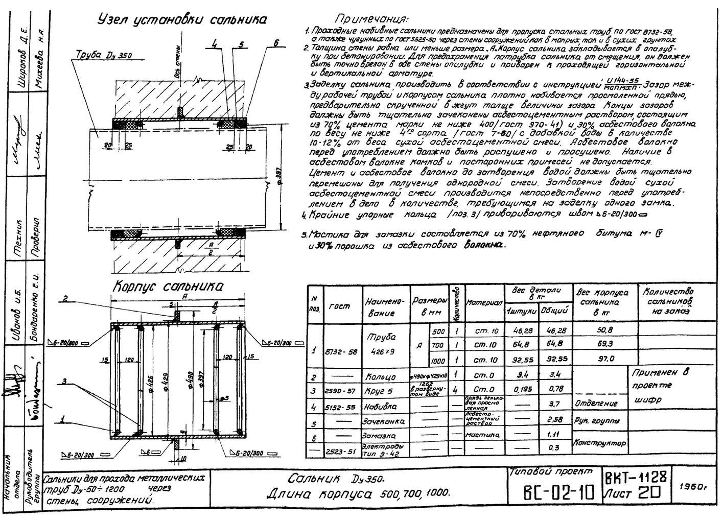 Сальники набивные L = 500 мм типовой проект ВС-02-10 стр.9