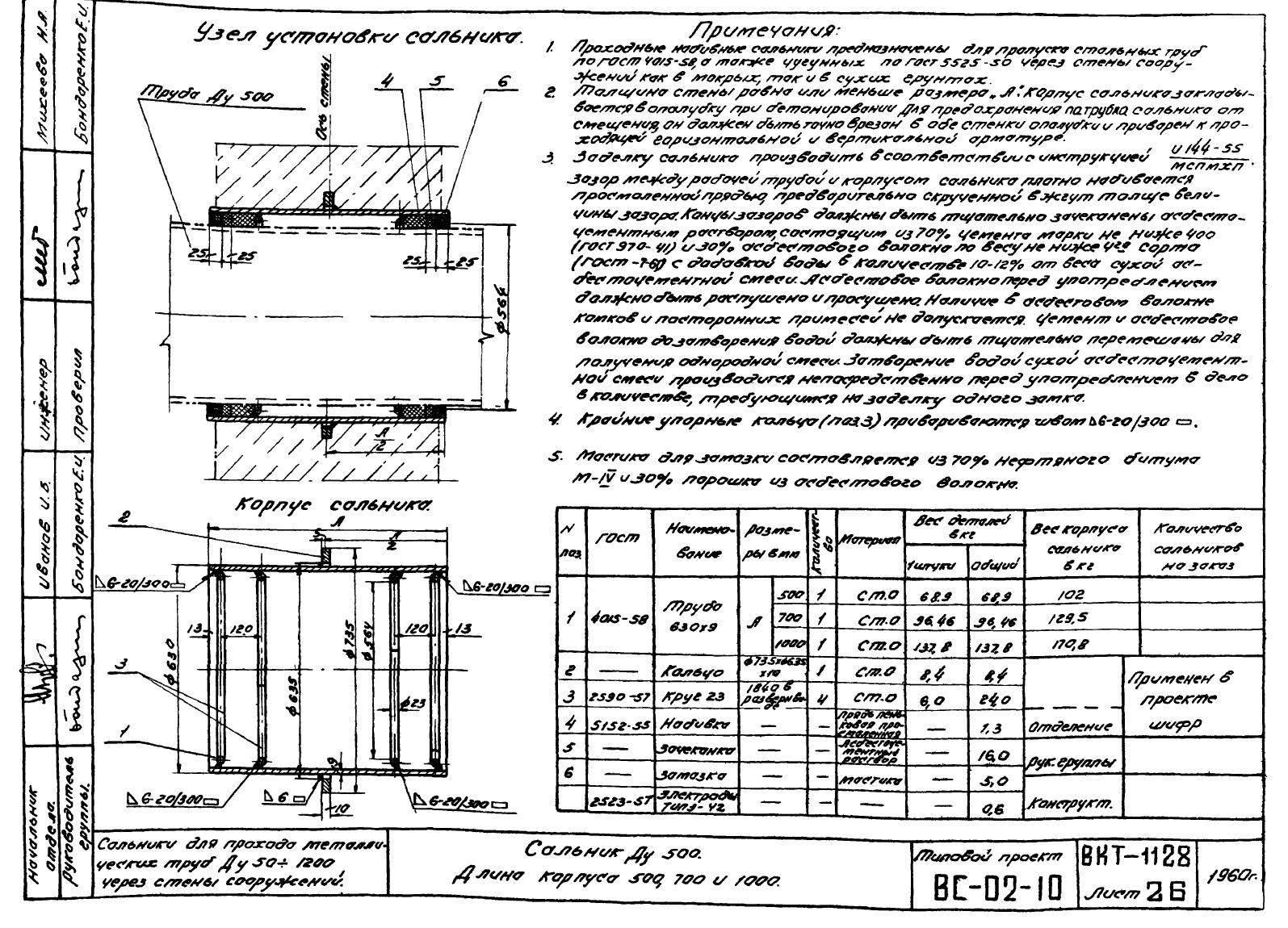 Сальники набивные L = 700 мм типовой проект ВС-02-10 стр.12