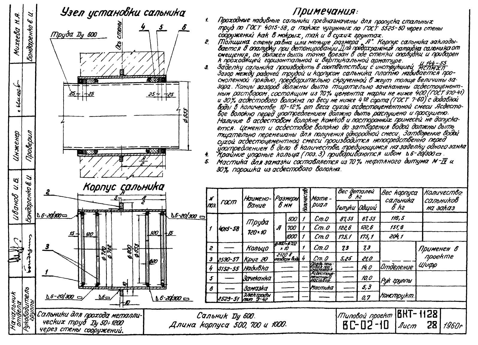 Сальники набивные L = 700 мм типовой проект ВС-02-10 стр.13