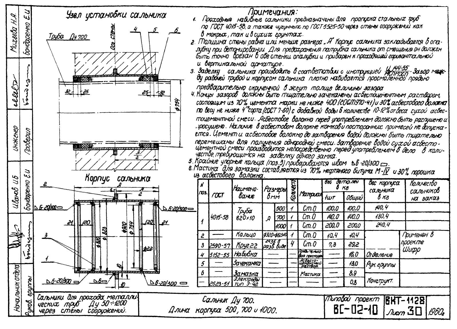 Сальники набивные L = 700 мм типовой проект ВС-02-10 стр.14