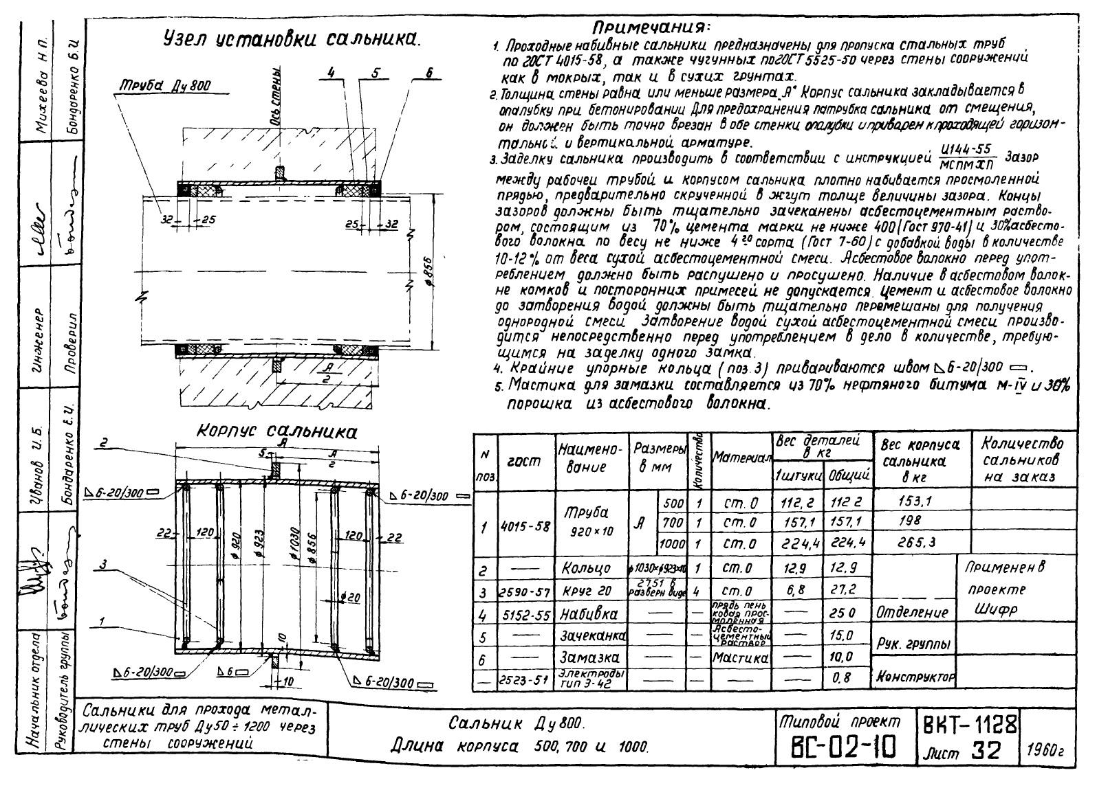 Сальники набивные L = 700 мм типовой проект ВС-02-10 стр.15