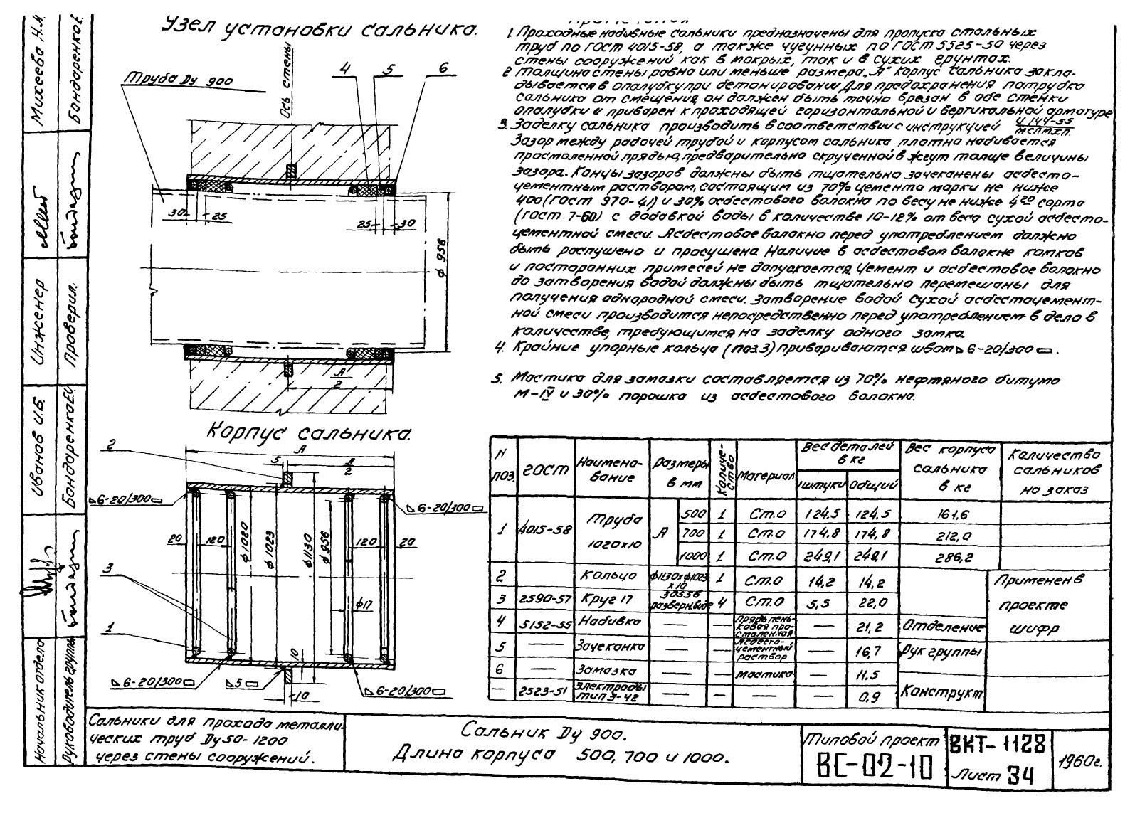 Сальники набивные L = 700 мм типовой проект ВС-02-10 стр.16