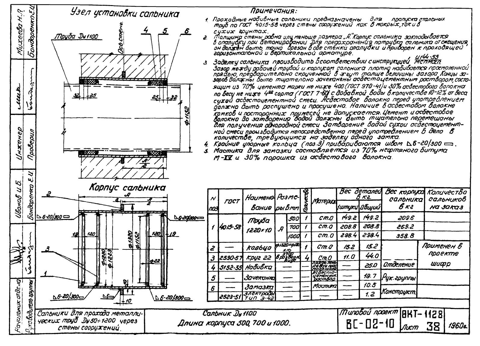 Сальники набивные L = 700 мм типовой проект ВС-02-10 стр.18