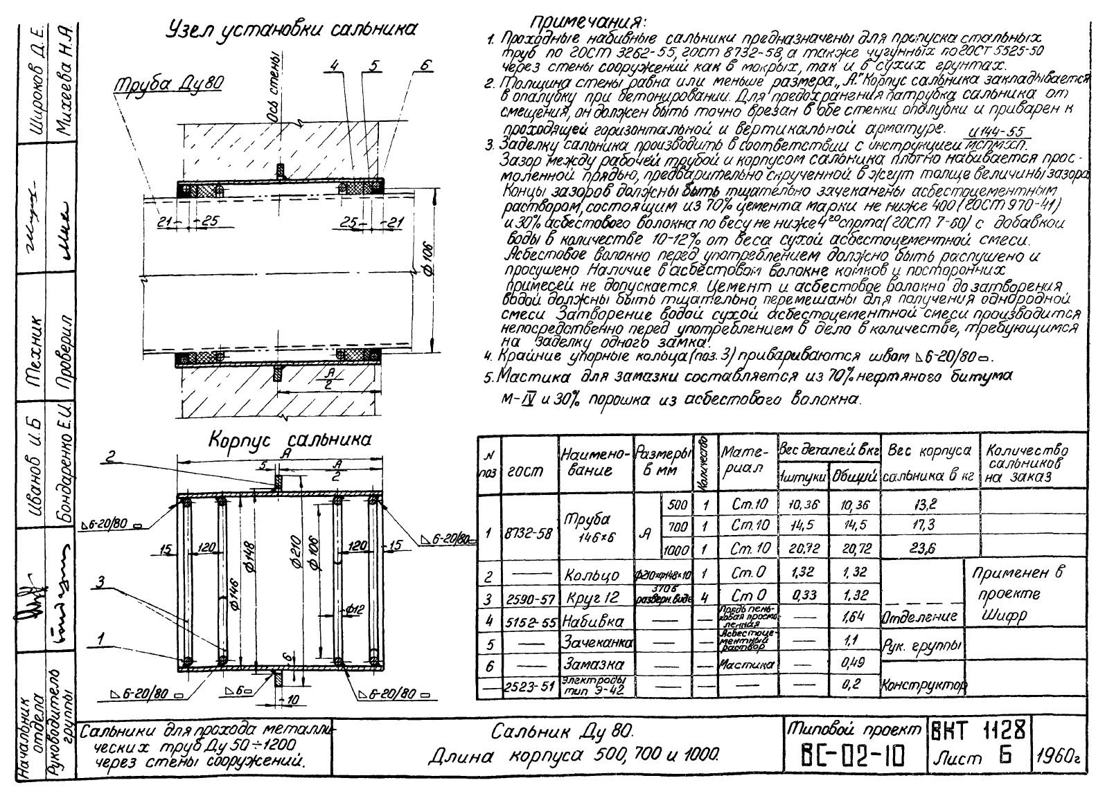 Сальники набивные L = 700 мм типовой проект ВС-02-10 стр.2