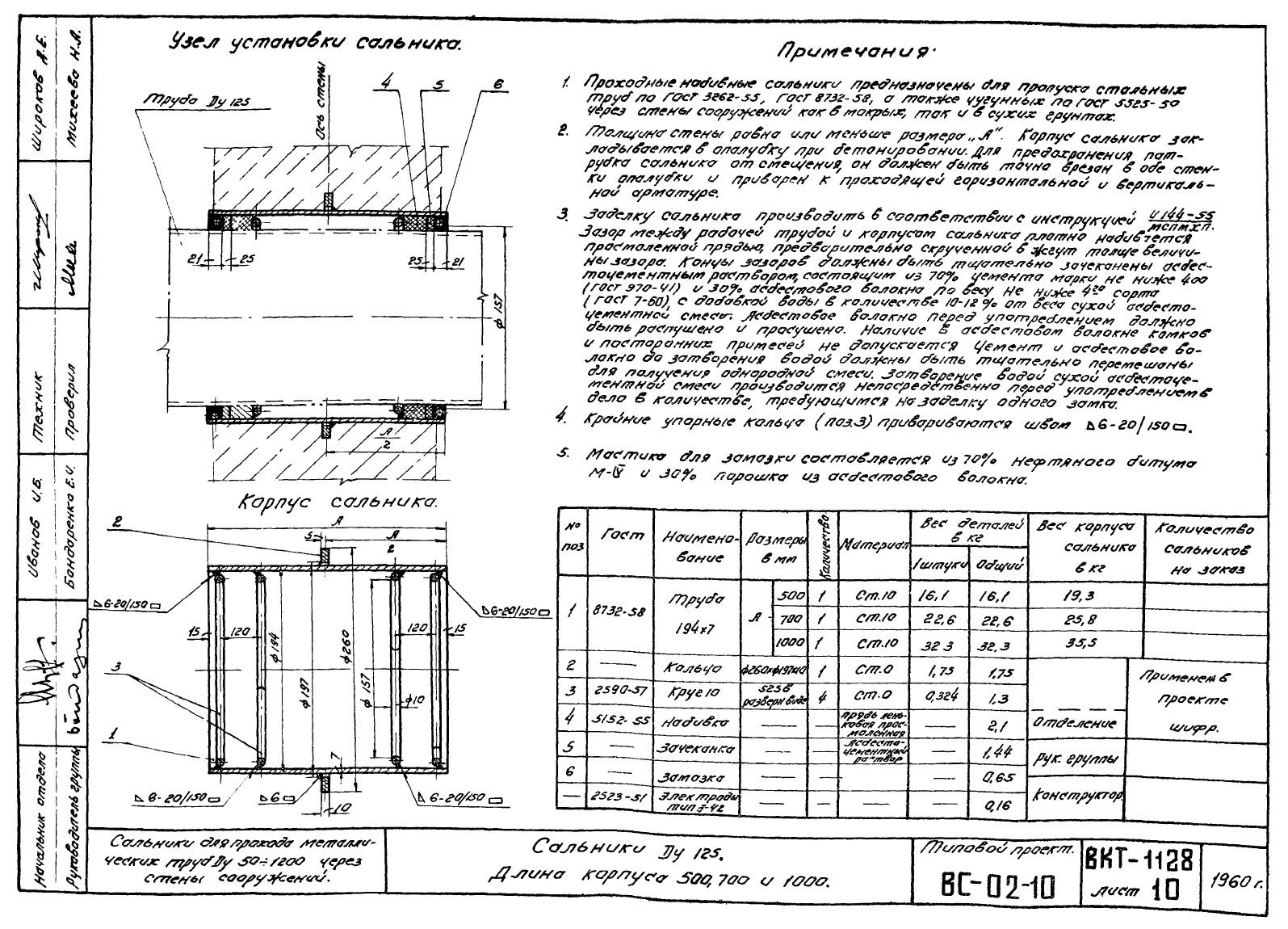 Сальники набивные L = 700 мм типовой проект ВС-02-10 стр.4