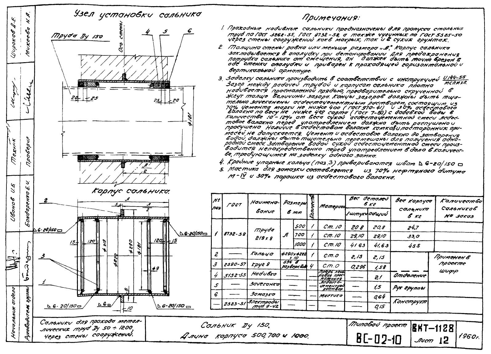 Сальники набивные L = 700 мм типовой проект ВС-02-10 стр.5