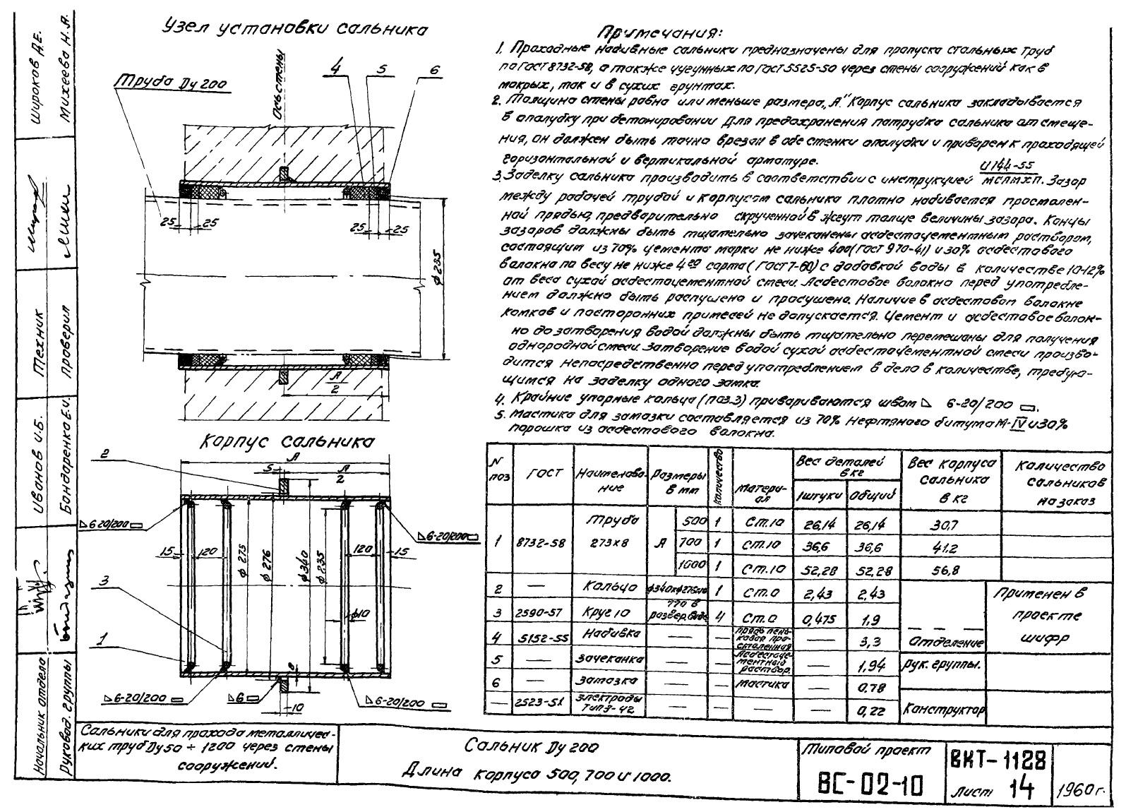 Сальники набивные L = 700 мм типовой проект ВС-02-10 стр.6