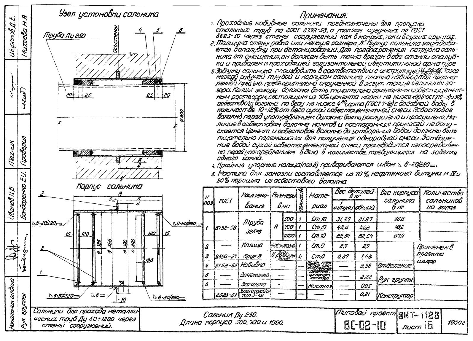 Сальники набивные L = 700 мм типовой проект ВС-02-10 стр.7