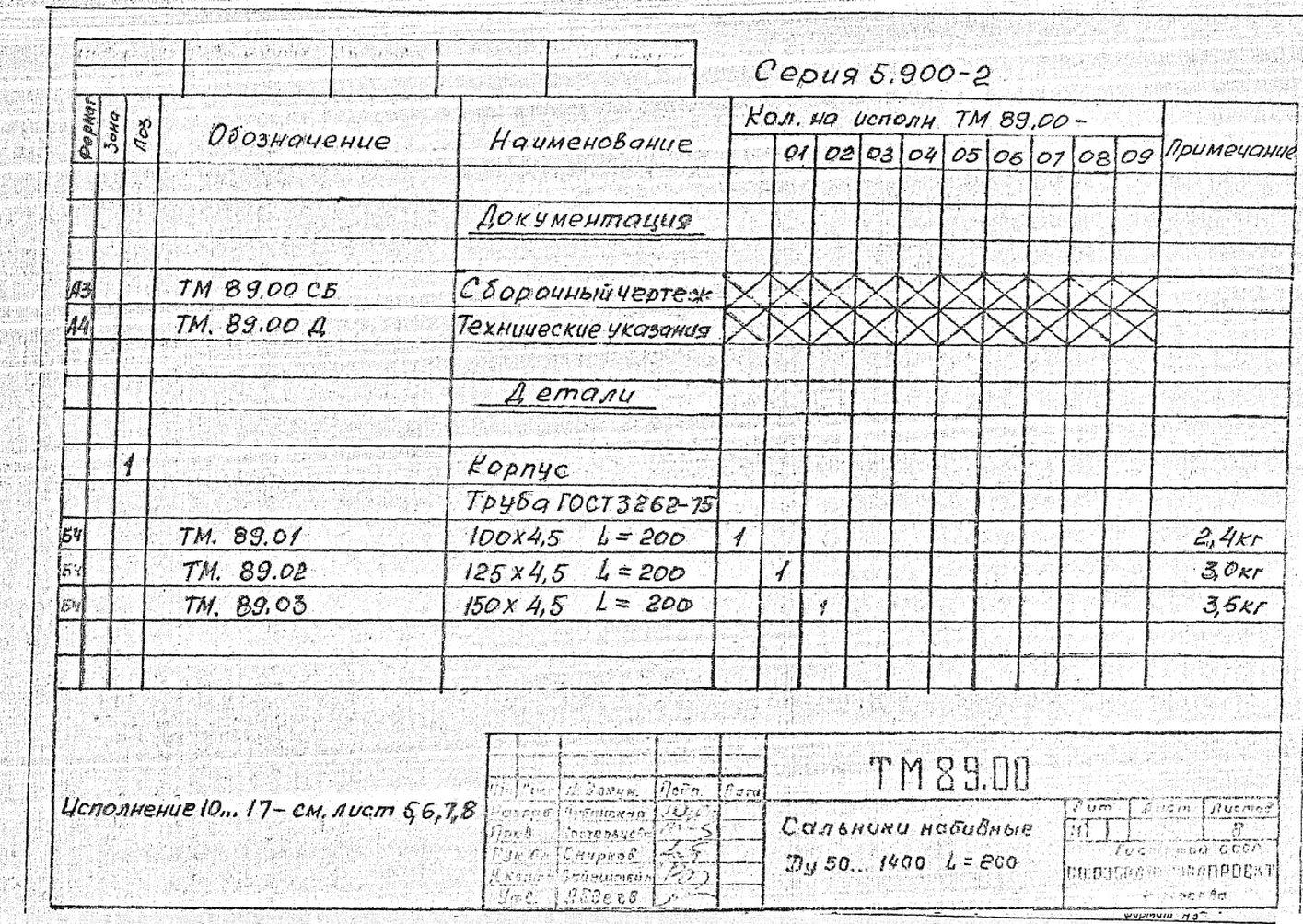 Сальники набивные ТМ.89.00 серия 5.900-2 стр.2