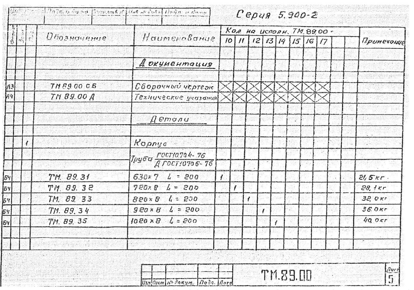 Сальники набивные ТМ.89.00 серия 5.900-2 стр.6