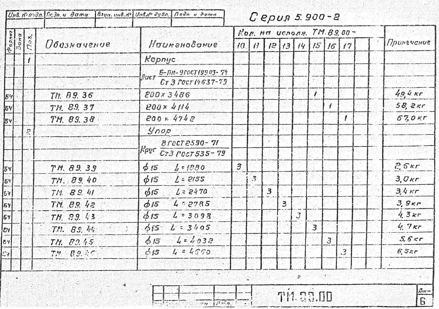 Сальники набивные ТМ.89.00 серия 5.900-2 стр.7