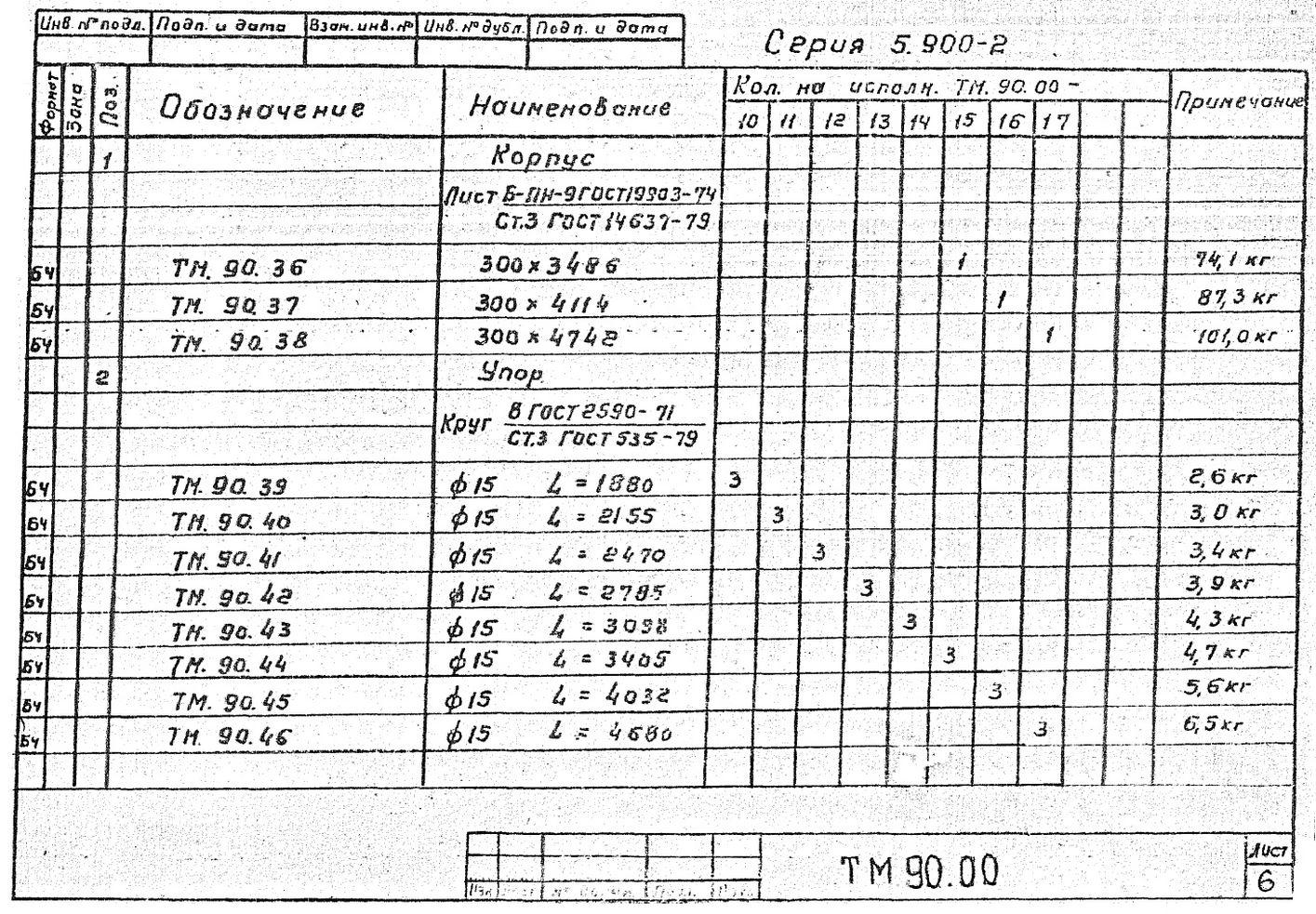 Сальники набивные ТМ.90.00 серия 5.900-2 стр.7