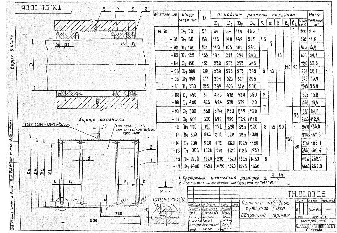 Сальники набивные ТМ.91.00 серия 5.900-2 стр.1
