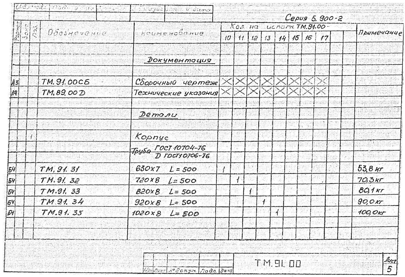 Сальники набивные ТМ.91.00 серия 5.900-2 стр.6