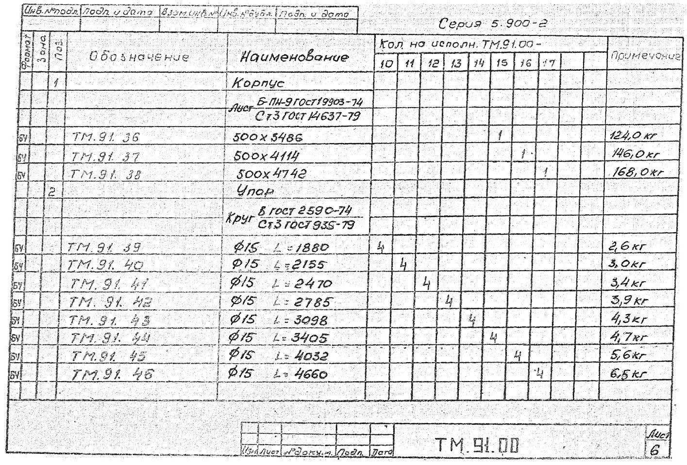 Сальники набивные ТМ.91.00 серия 5.900-2 стр.7