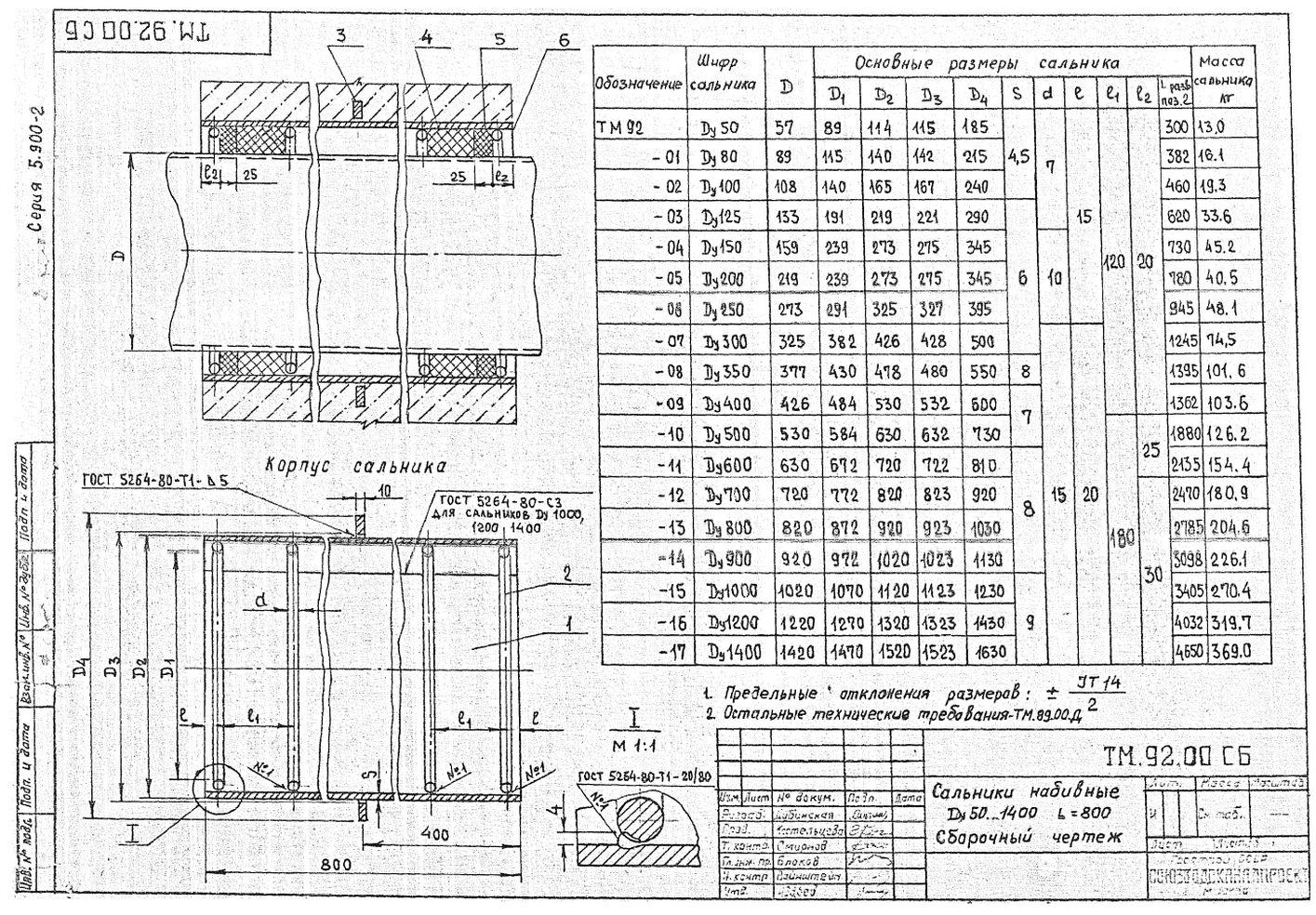 Сальники набивные ТМ.92.00 серия 5.900-2 стр.1
