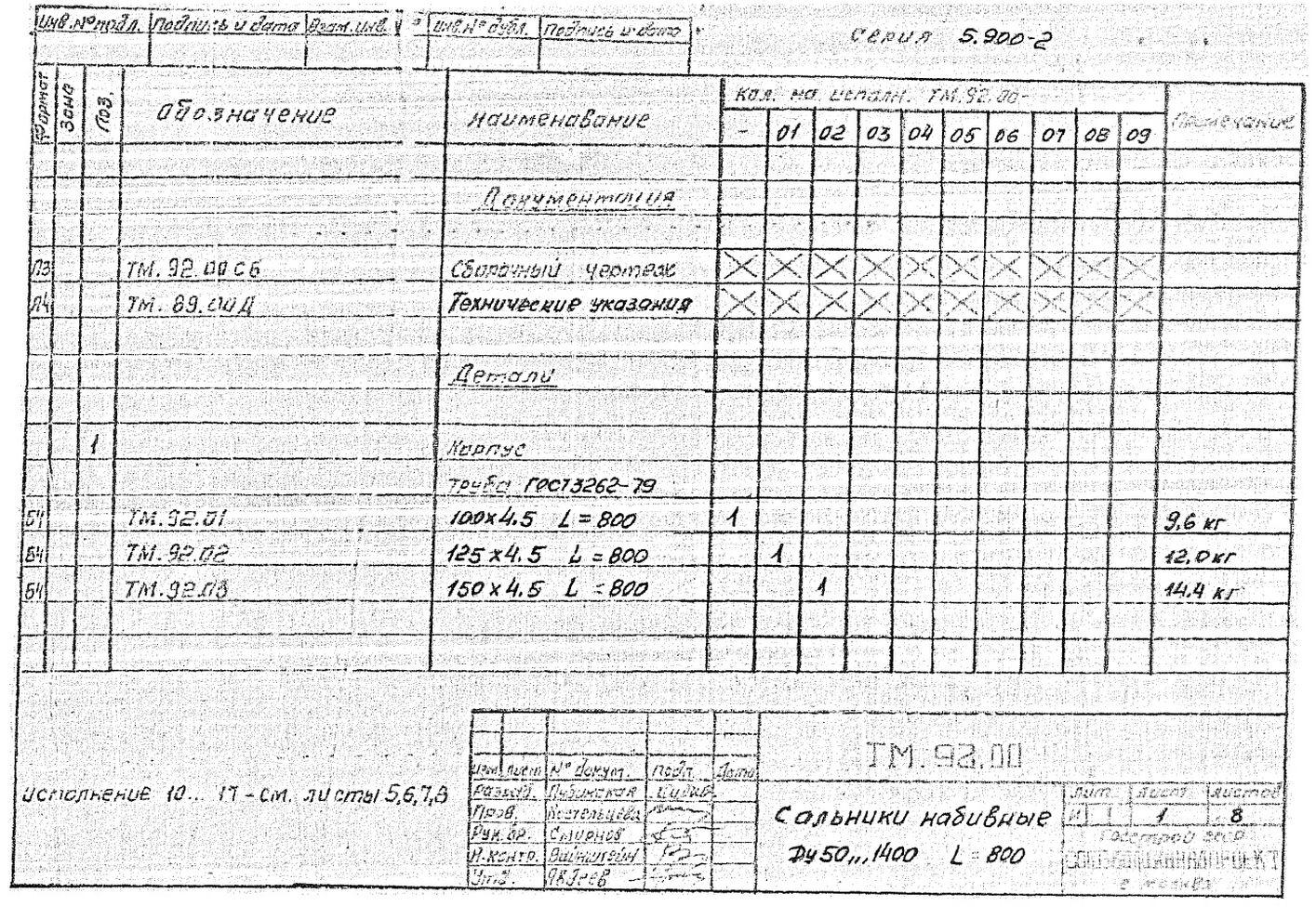 Сальники набивные ТМ.92.00 серия 5.900-2 стр.2
