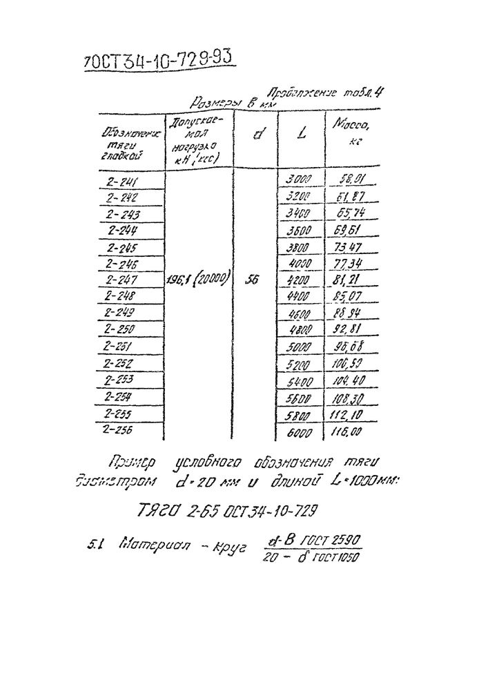 Тяги гладкие ОСТ 34-10-729-93 стр.10