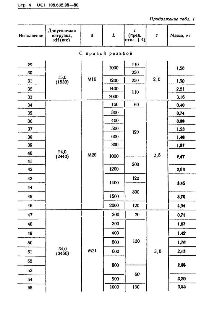 Тяги резьбовые ОСТ 108.632.08-80 стр.4