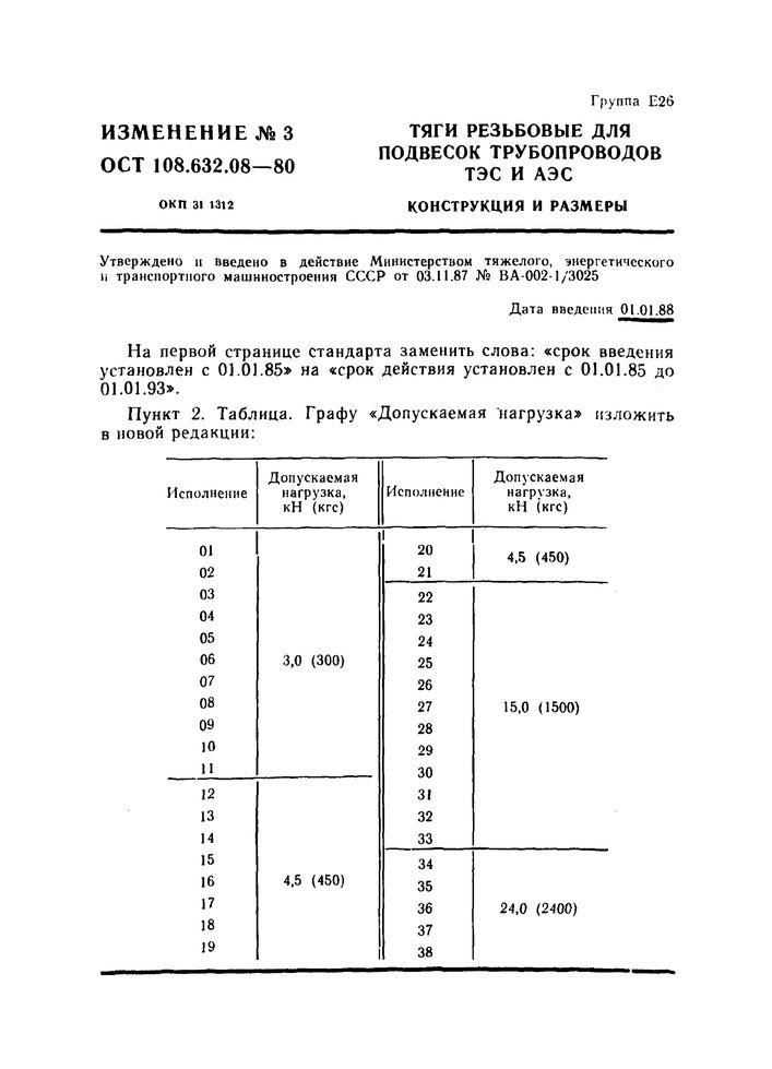 Тяги резьбовые ОСТ 108.632.08-80 стр.9