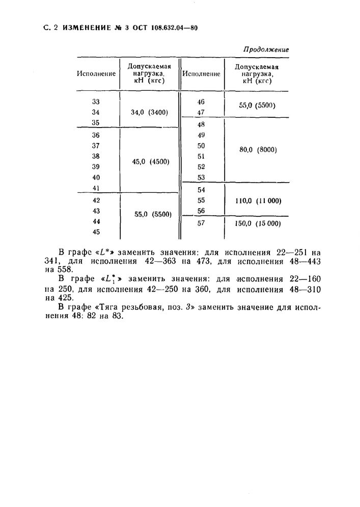 Тяги резьбовые с проушиной ОСТ 108.632.04-80 стр.10