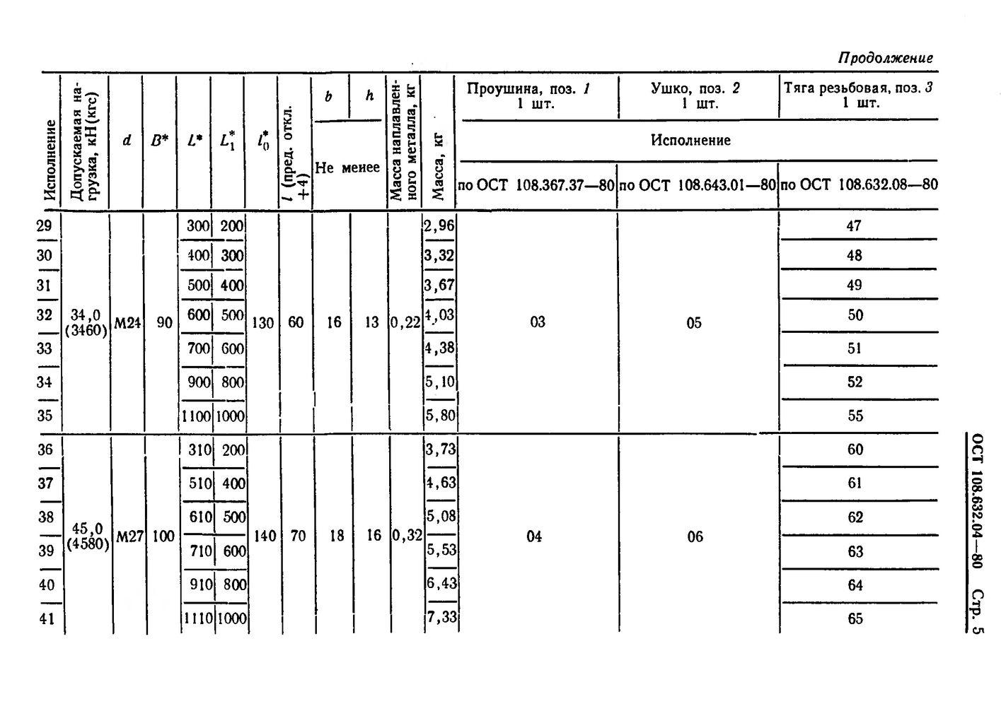 Тяги резьбовые с проушиной ОСТ 108.632.04-80 стр.5