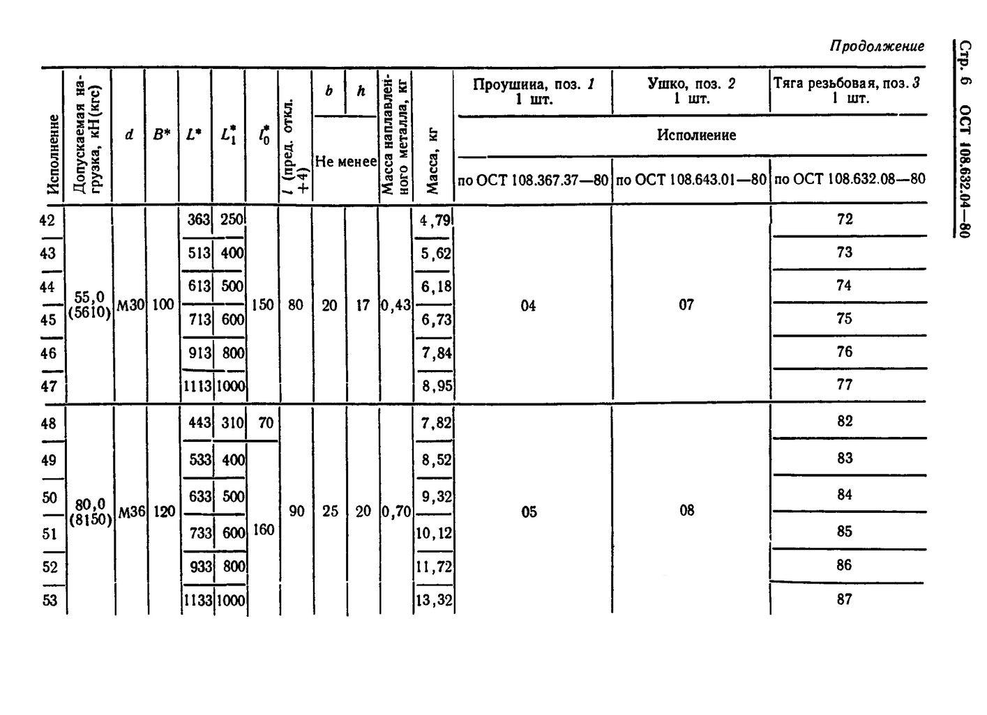 Тяги резьбовые с проушиной ОСТ 108.632.04-80 стр.6