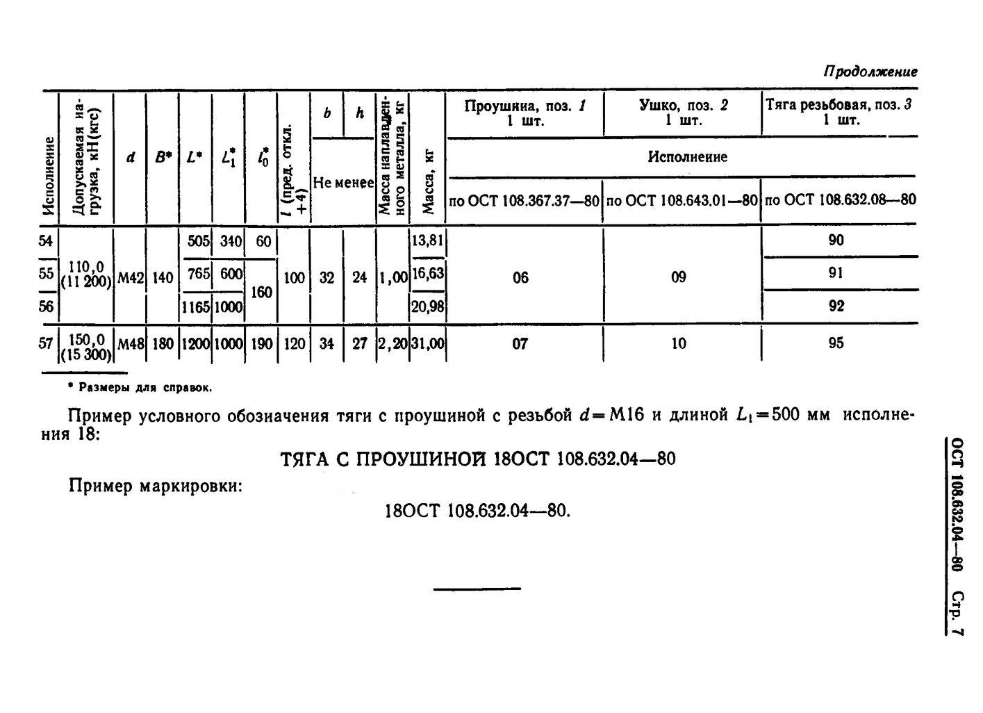 Тяги резьбовые с проушиной ОСТ 108.632.04-80 стр.7