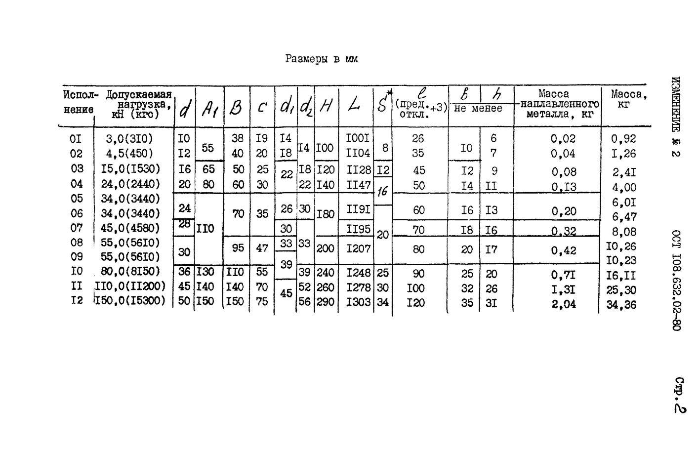 Тяги с серьгой ОСТ 108.632.02-80 стр.6
