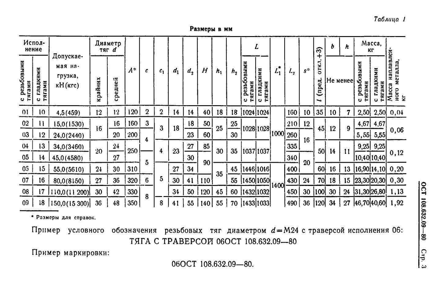 Тяги с траверсой ОСТ 108.632.09-80 стр.3