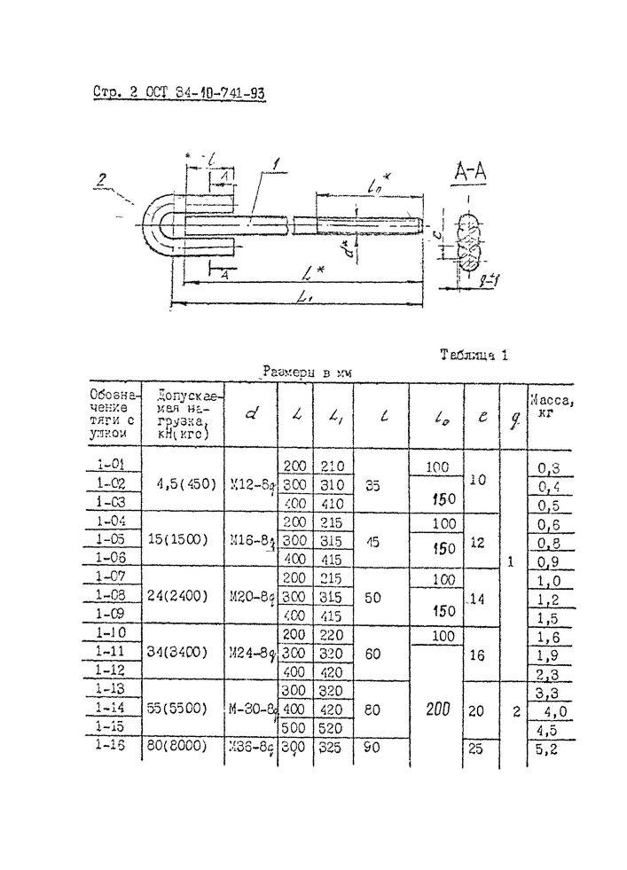 Тяги с ушком ОСТ 34-10-741-93 стр.2
