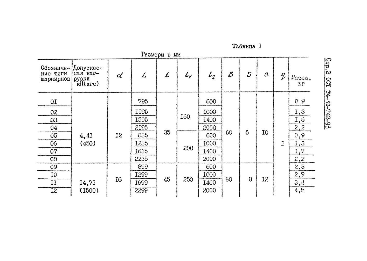 Тяги шарнирные ОСТ 34-10-742-93 стр.3