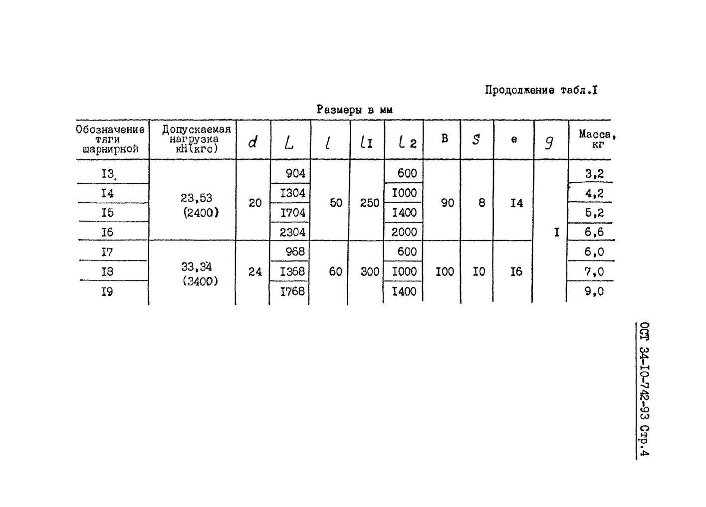 Тяги шарнирные ОСТ 34-10-742-93 стр.4