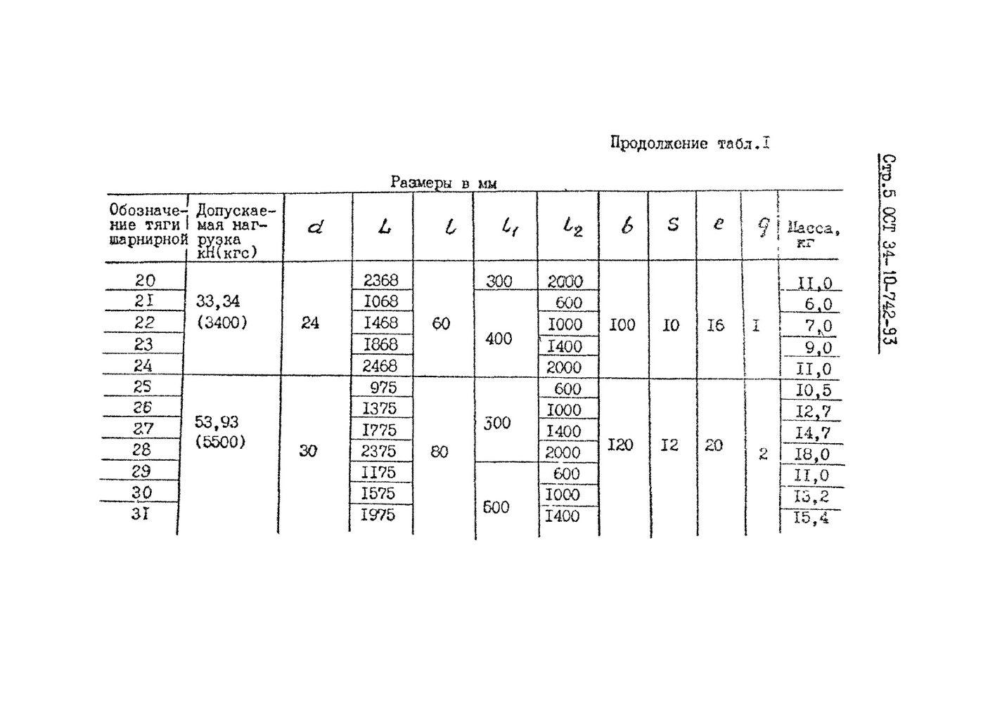 Тяги шарнирные ОСТ 34-10-742-93 стр.5