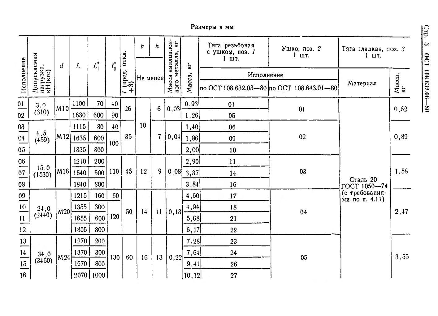 Тяги шарнирные резьбовые ОСТ 108.632.06-80 стр.3