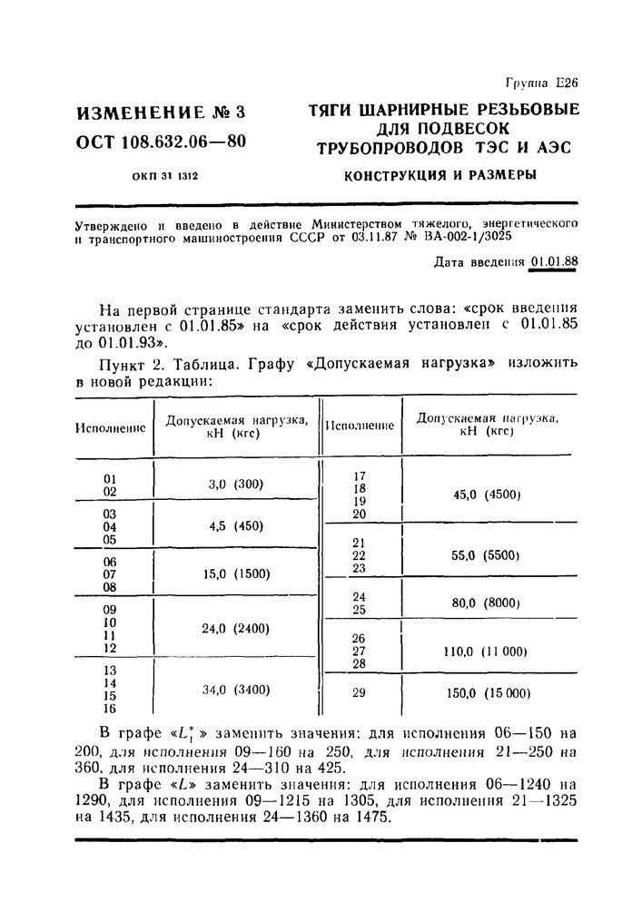 Тяги шарнирные резьбовые ОСТ 108.632.06-80 стр.7