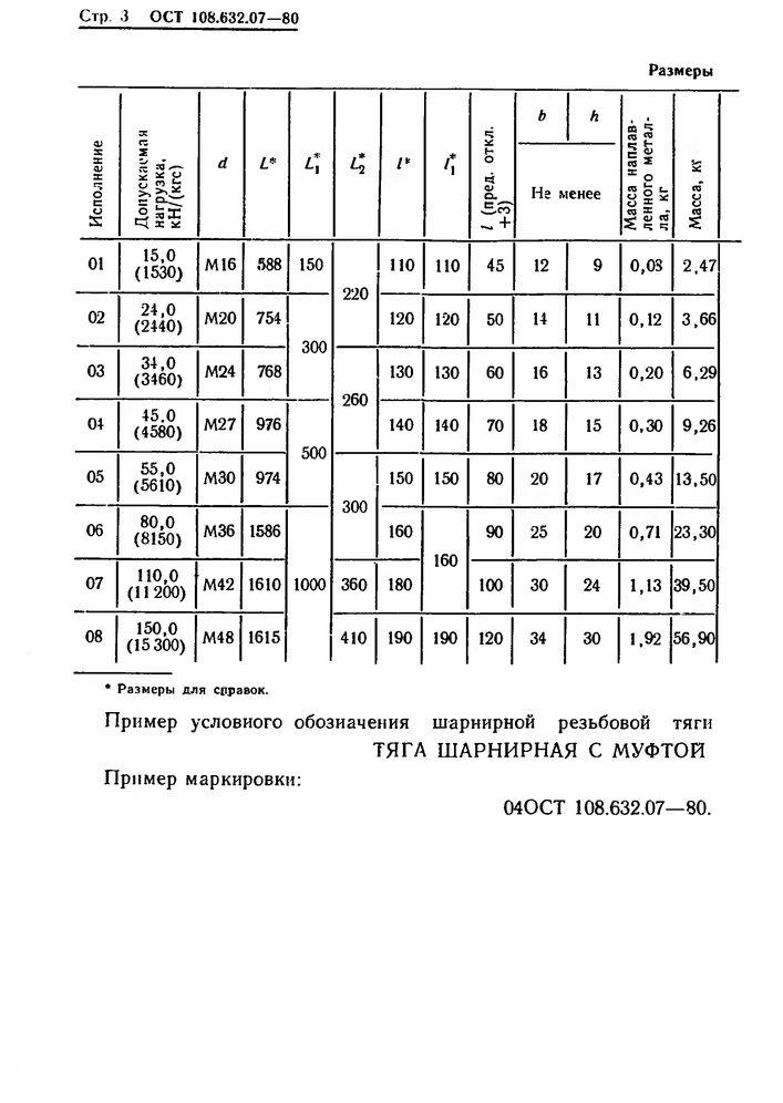 Тяги шарнирные резьбовые с муфтой ОСТ 108.632.07-80 стр.3