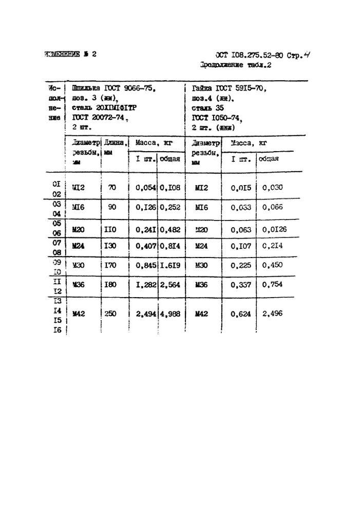 Блоки хомутовые для горизонтальных трубопроводов ОСТ 108.275.52-80 стр.10