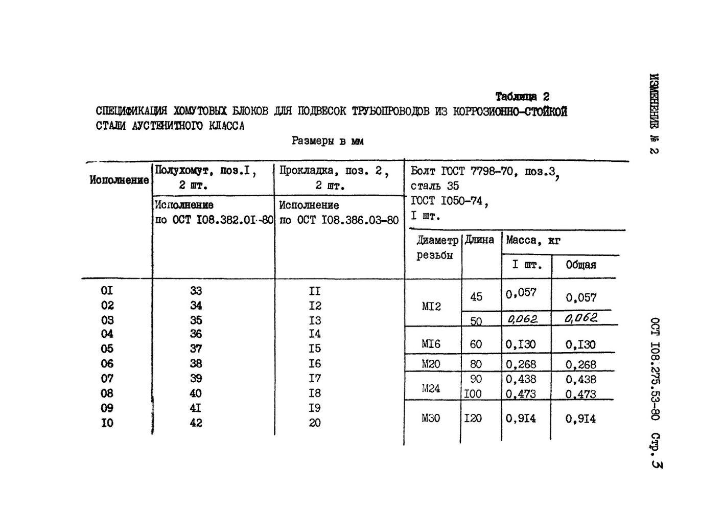 Блоки хомутовые для подвесок горизонтальных трубопроводов ОСТ 108.275.53-80 стр.8