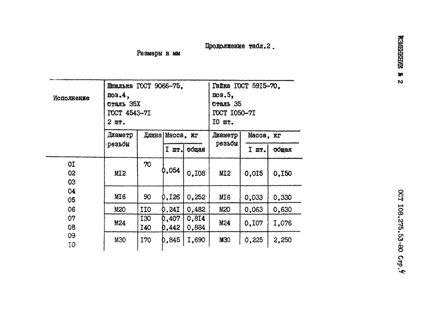 Блоки хомутовые для подвесок горизонтальных трубопроводов ОСТ 108.275.53-80 стр.9