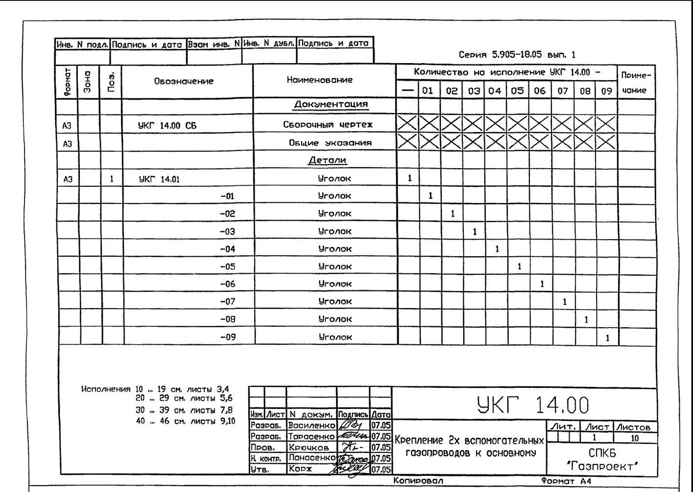 Крепление 2х (двух) вспомогательных газопроводов к основному УКГ 14.00 СБ серия 5.905-18.05 выпуск 1 стр.4