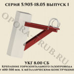 Крепление УКГ 8.00 СБ серия 5.905-18.05 выпуск 1
