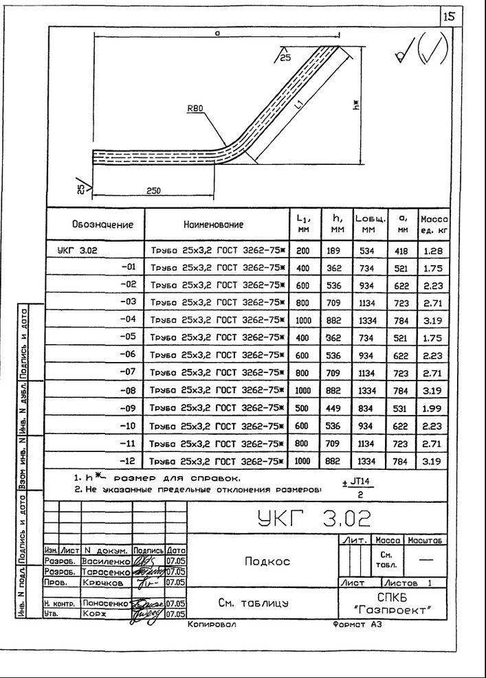 Крепление газопровода Ду 50...200 мм к кирпичной стене УКГ 3.00 СБ серия 5.905-18.05 выпуск 1 стр.5