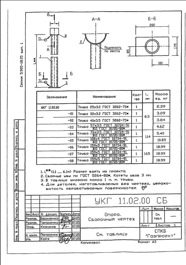 Крепление газопровода на опоре из труб УКГ 11.00 СБ серия 5.905-18.05 выпуск 1 стр.10