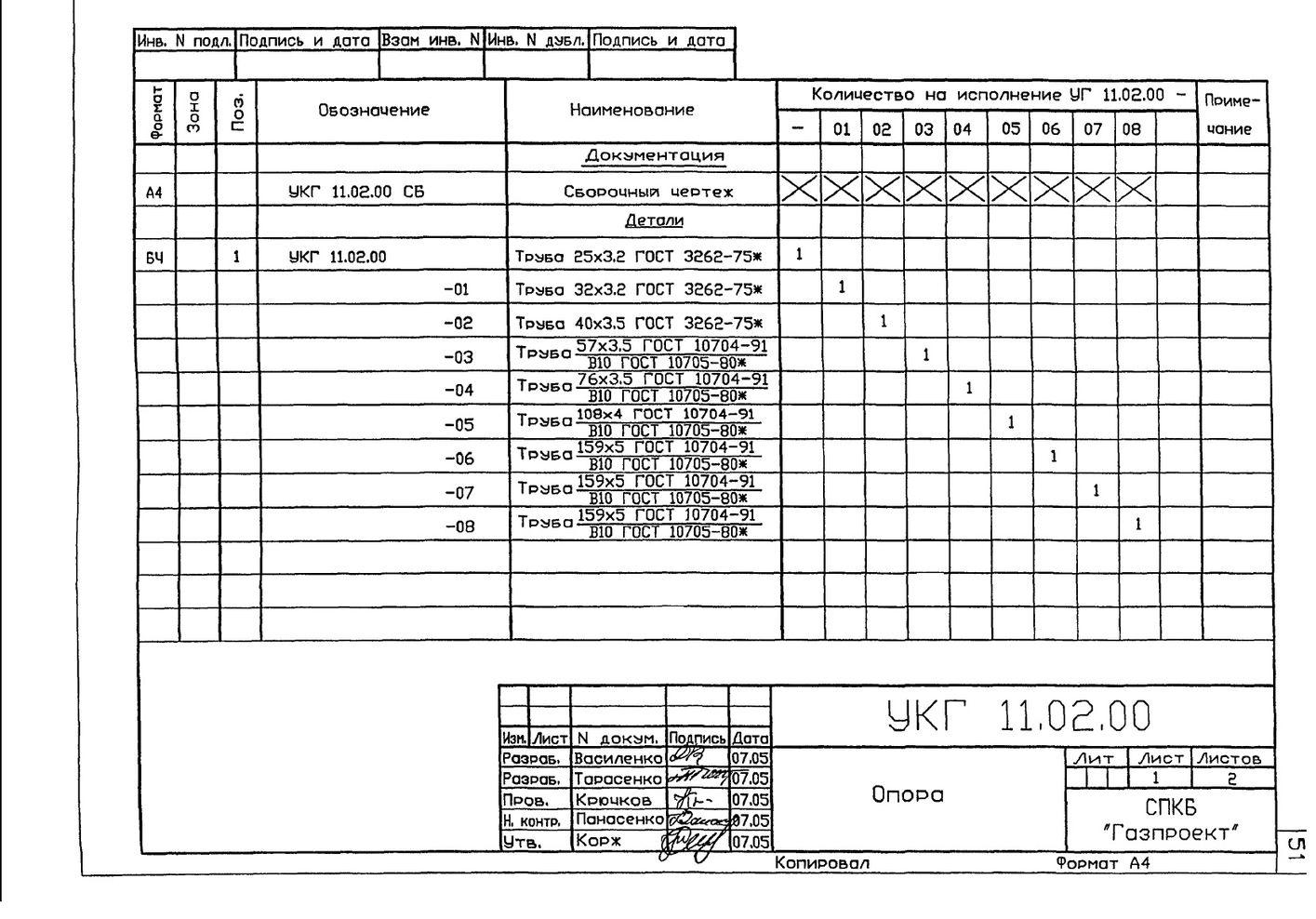 Крепление газопровода на опоре из труб УКГ 11.00 СБ серия 5.905-18.05 выпуск 1 стр.11
