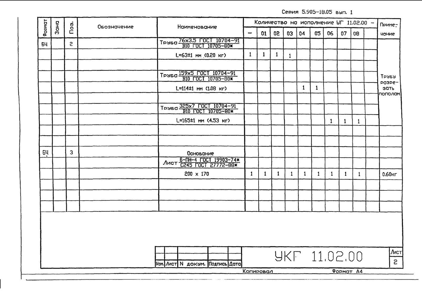 Крепление газопровода на опоре из труб УКГ 11.00 СБ серия 5.905-18.05 выпуск 1 стр.12